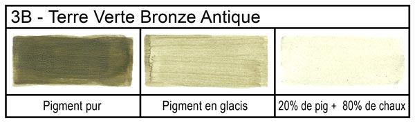 les pigments verts le pigment est une substance color e naturelle ou artificielle dans la. Black Bedroom Furniture Sets. Home Design Ideas