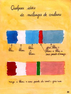 Cahier de recette de la marchande de couleurs cahier de - La marchande de couleur ...